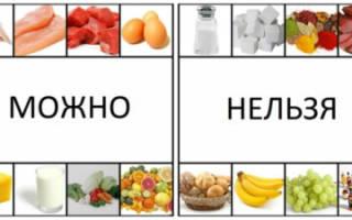 Питание Болезнииков 2 типа меню