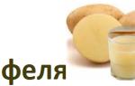 Картофельный сок при Болезние 2 типа