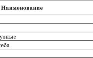 Весы для Болезнииков для измерения хлебных единиц