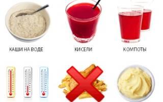 Питание при воспалении поджелудочной железы меню