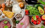Профилактика заболеваний поджелудочной железы