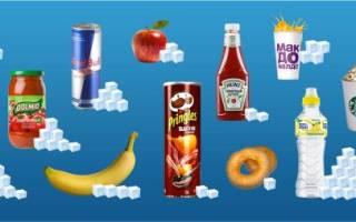 Отказ от сахара последствия