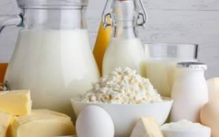 Гликемический индекс молочных продуктов