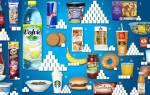 Таблица содержания сахара в продуктах питания