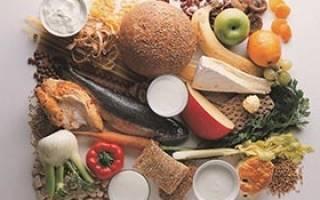 Питание при диализе