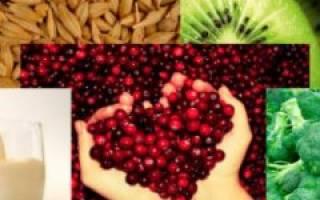 Лечение холестериновых бляшек народными средствами