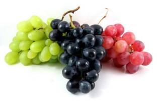 Виноград гликемический индекс