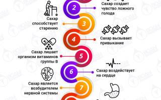 Потребность организма в сахаре