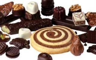 От каких продуктов повышается сахар в крови