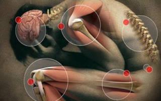 Воспаление Болезниа симптомы