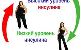 Как похудеть при Болезние 1 типа инсулиновом
