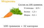 Можно ли пить морковный сок при Болезние