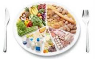 Продукты при сахарном Болезние 2 типа таблица