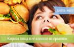 Почему Болезниикам нельзя жирное