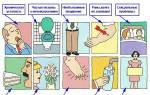 Как предотвратить сахарный Болезни в начальной стадии