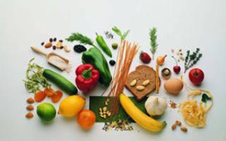Гликемический индекс и калорийность продуктов питания таблица