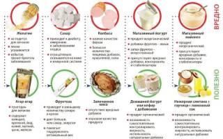 Продукты питания для Болезнииков